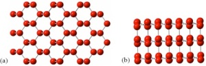 "Figure 2: Hexagonal lattice in solid ice—(a) top view and (b) side view. For clarity, water's hydrogen atoms are not shown, but they would be located along the ""bonds."" Image credit: John Millam"