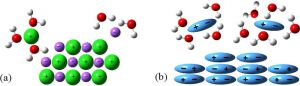 Figure 3: Water dissolving (a) an ionic compound and (b) a polar covalent compound. Image credit: John Millam