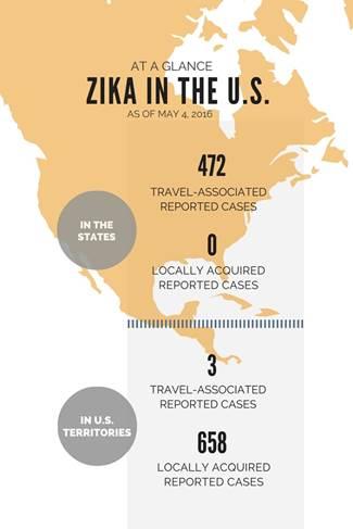 zika-states